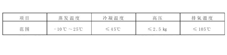 风冷箱式产业冷水机组