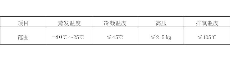 双级活塞复叠式低温机组